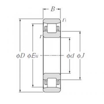 70 mm x 110 mm x 20 mm  NTN N1014 High Reliability Precision Bearings